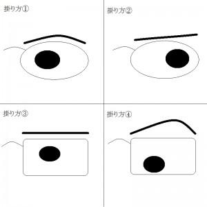 メガネの掛り方